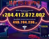 2044亿!京东11.11全渠道布局创成交额新高