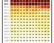 """黄冈、孝感等地""""告急"""" """"环武汉地区"""" 抗击疫情压力在加大"""