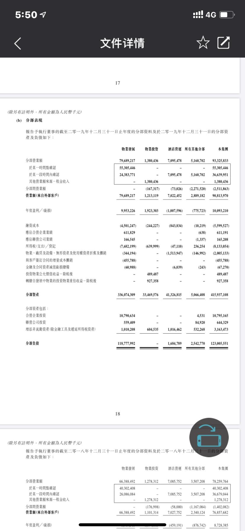 """26亿ABS被按""""终止键"""" ,富力地产资本承压突破口何在?"""