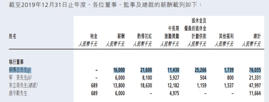 """联想集团""""闪退""""科创板:市值蒸发超百亿,天价薪酬惹争议"""